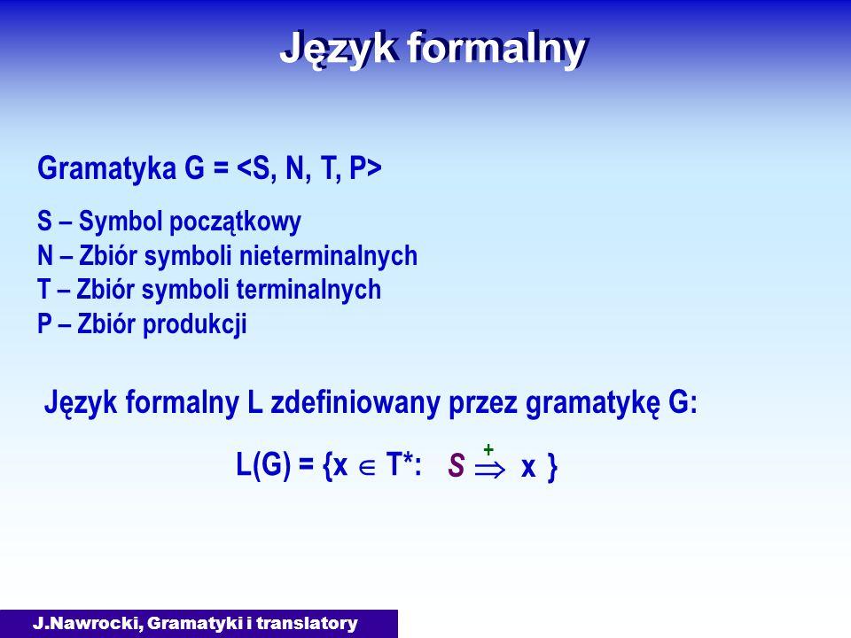 J.Nawrocki, Gramatyki i translatory Język formalny Gramatyka G = S – Symbol początkowy N – Zbiór symboli nieterminalnych T – Zbiór symboli terminalnych P – Zbiór produkcji L(G) = {x T*: S x + } Język formalny L zdefiniowany przez gramatykę G: