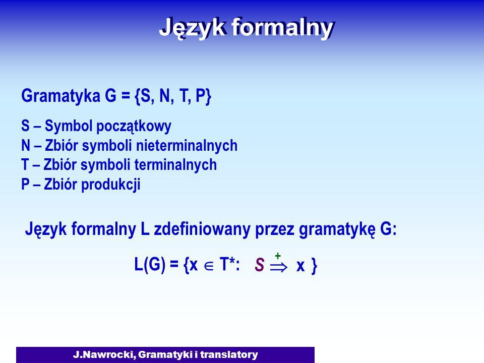 J.Nawrocki, Gramatyki i translatory Język formalny Gramatyka G = {S, N, T, P} S – Symbol początkowy N – Zbiór symboli nieterminalnych T – Zbiór symbol