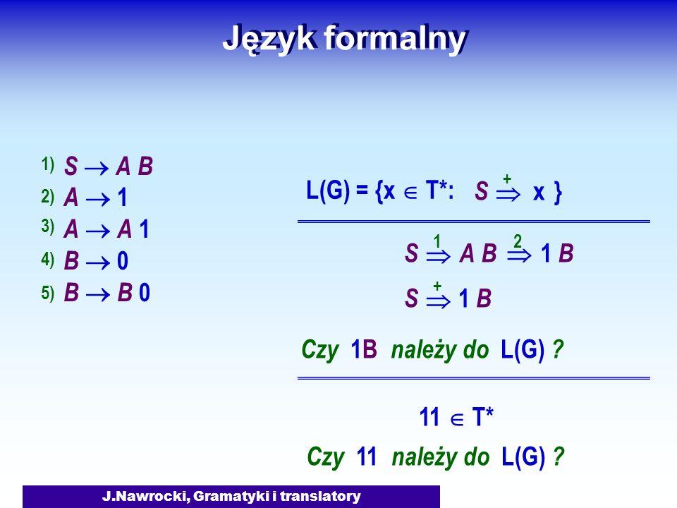 J.Nawrocki, Gramatyki i translatory Język formalny L(G) = {x T*: S x + } S A B A 1 A A 1 B 0 B B 0 S 1 B + Czy 1B należy do L(G) ? Czy 11 należy do L(