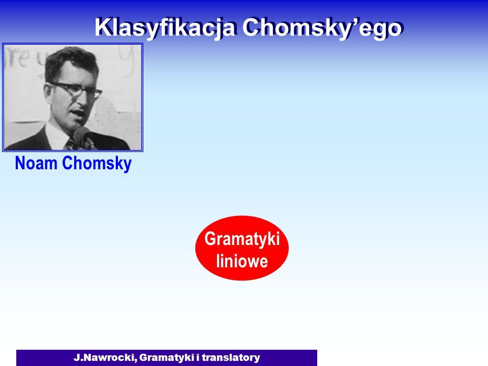 J.Nawrocki, Gramatyki i translatory Klasyfikacja Chomskyego Gramatyki liniowe Noam Chomsky