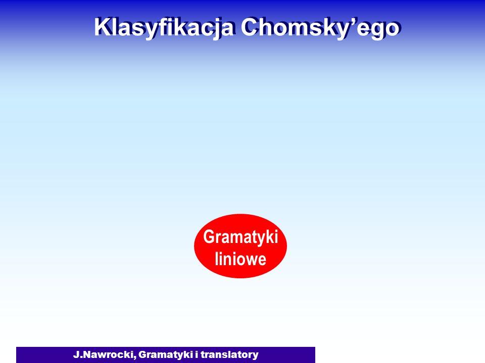 J.Nawrocki, Gramatyki i translatory Klasyfikacja Chomskyego Gramatyki liniowe