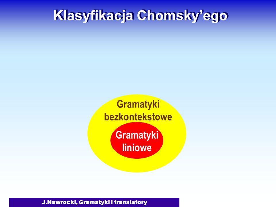 J.Nawrocki, Gramatyki i translatory Klasyfikacja Chomskyego Gramatyki liniowe Gramatyki bezkontekstowe