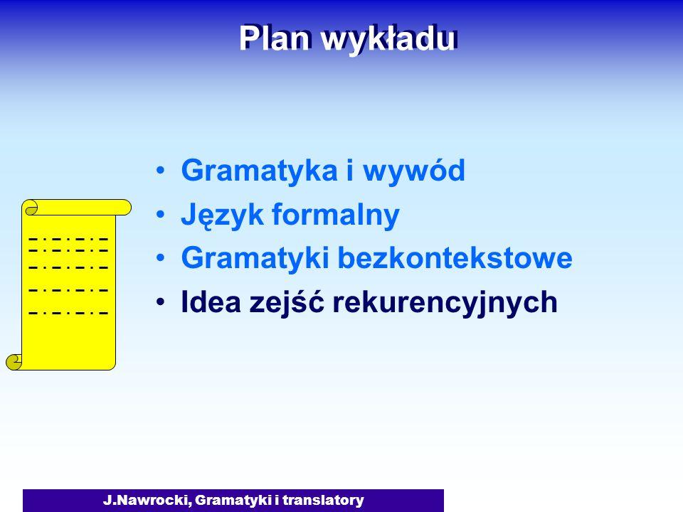 J.Nawrocki, Gramatyki i translatory Plan wykładu Gramatyka i wywód Język formalny Gramatyki bezkontekstowe Idea zejść rekurencyjnych
