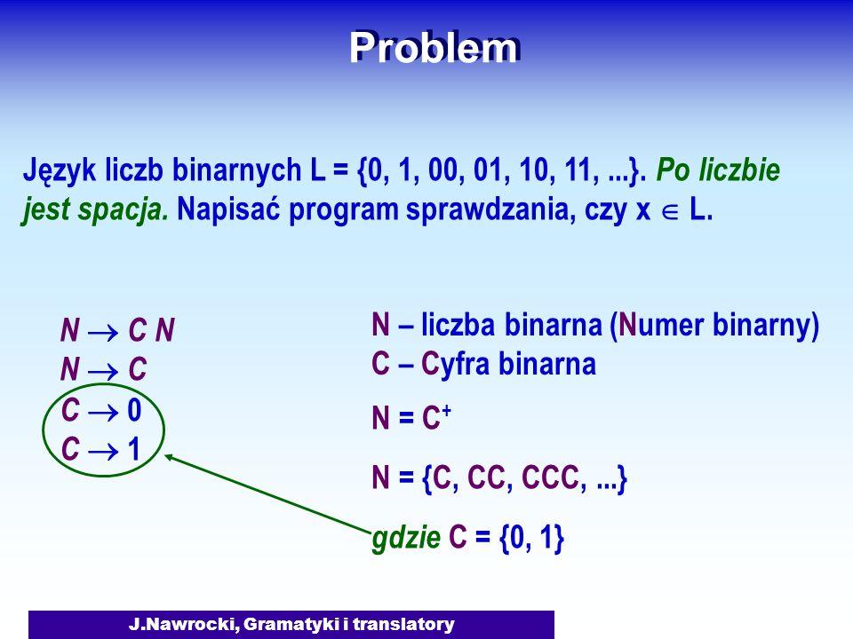 J.Nawrocki, Gramatyki i translatory Problem Język liczb binarnych L = {0, 1, 00, 01, 10, 11,...}. Po liczbie jest spacja. Napisać program sprawdzania,
