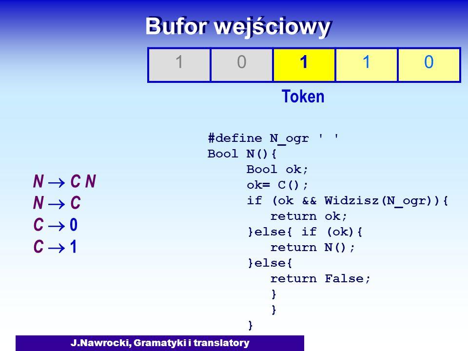 J.Nawrocki, Gramatyki i translatory Bufor wejściowy #define N_ogr ' ' Bool N(){ Bool ok; ok= C(); if (ok && Widzisz(N_ogr)){ return ok; }else{ if (ok)