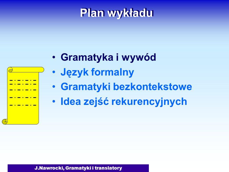 J.Nawrocki, Gramatyki i translatory Gramatyki kontekstowe Klasyfikacja Chomskyego Gramatyki liniowe Gramatyki bezkontekstowe
