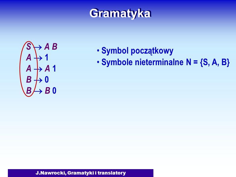 J.Nawrocki, Gramatyki i translatory Gramatyka S A B A 1 A A 1 B 0 B B 0 Symbol początkowy Symbole nieterminalne N = {S, A, B}