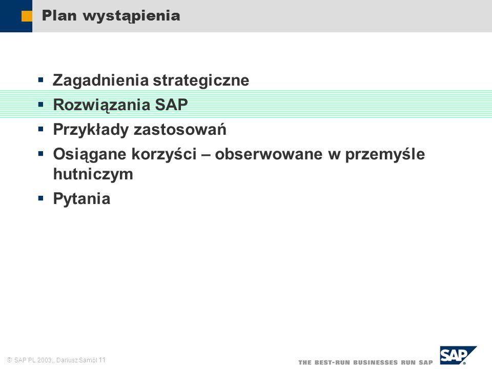 SAP PL 2003,, Dariusz Samól 11 Plan wystąpienia Zagadnienia strategiczne Rozwiązania SAP Przykłady zastosowań Osiągane korzyści – obserwowane w przemy
