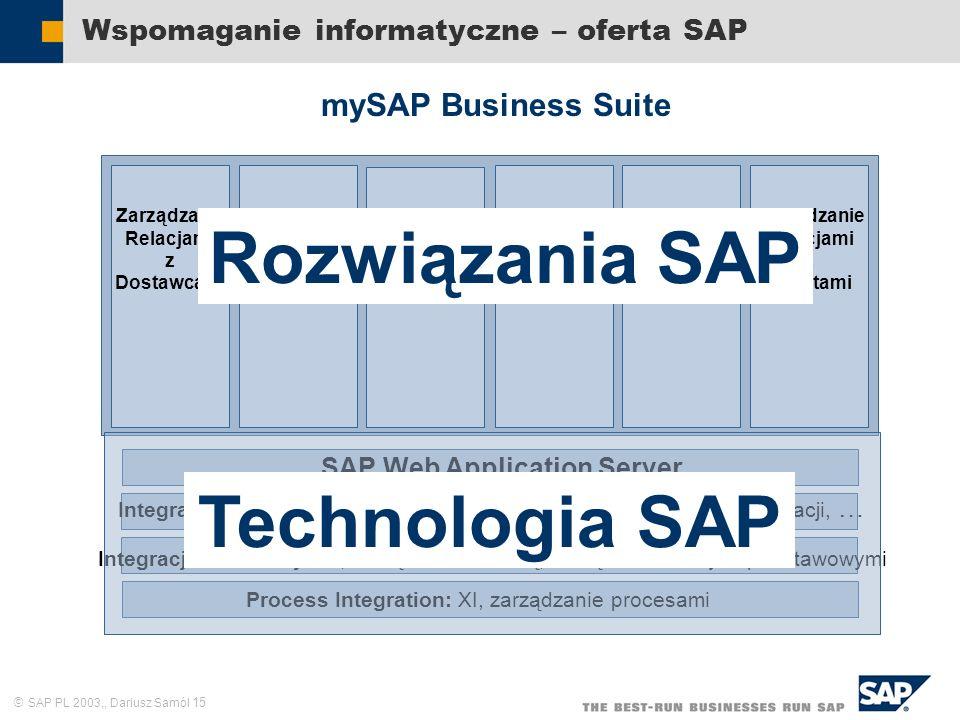 SAP PL 2003,, Dariusz Samól 15 Zarządzanie Łańcuchem Dostaw Zarządzanie Relacjami z Klientami Zarządzanie Finansami Zarządzanie Kapitałem Ludzkim Zarz