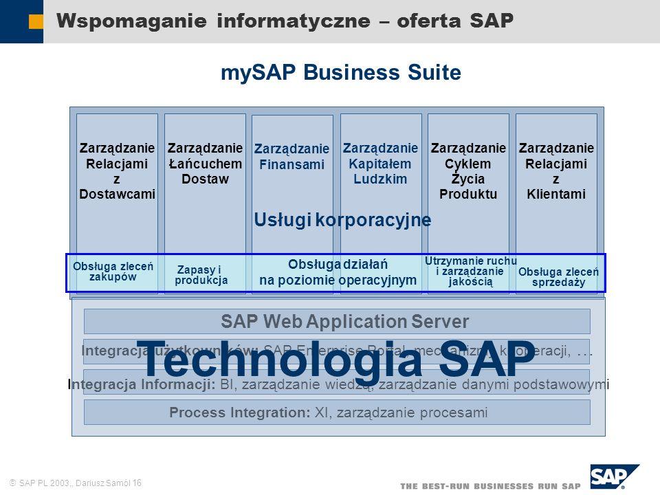 SAP PL 2003,, Dariusz Samól 16 Zarządzanie Łańcuchem Dostaw Zarządzanie Relacjami z Klientami Zarządzanie Finansami Zarządzanie Kapitałem Ludzkim Zarz