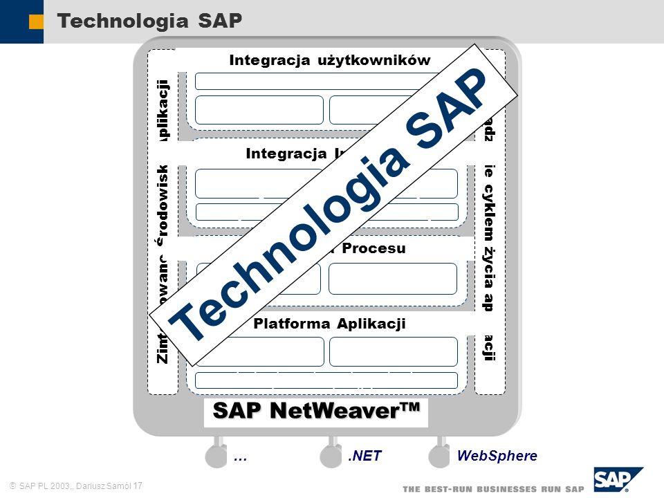 SAP PL 2003,, Dariusz Samól 17.NETWebSphere… Zintegrowane Środowisko Aplikacji Integracja Procesu Mechanizmy Integracji Zarządzanie Procesami Biznesow