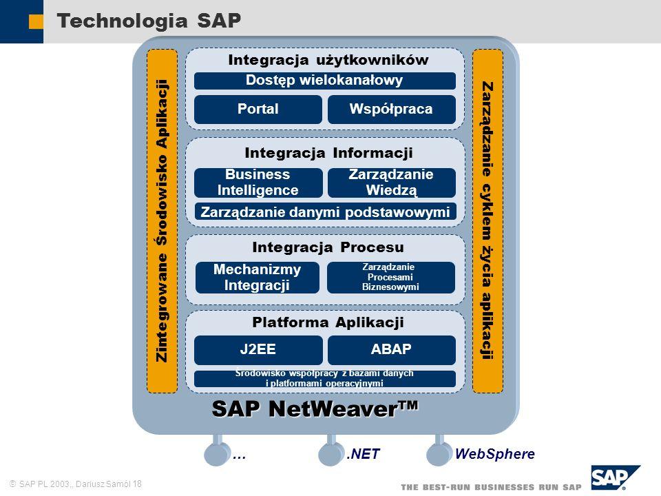 SAP PL 2003,, Dariusz Samól 18.NETWebSphere… Zintegrowane Środowisko Aplikacji Integracja Procesu Mechanizmy Integracji Zarządzanie Procesami Biznesow