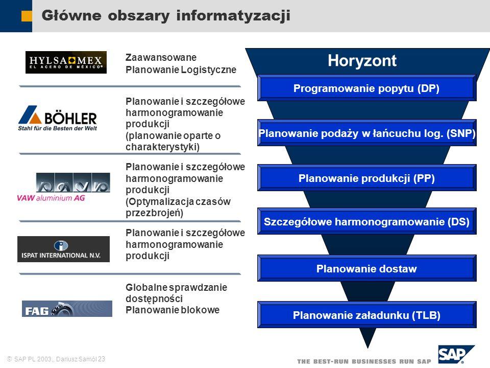 SAP PL 2003,, Dariusz Samól 23 Zaawansowane Planowanie Logistyczne Planowanie i szczegółowe harmonogramowanie produkcji (planowanie oparte o charakter