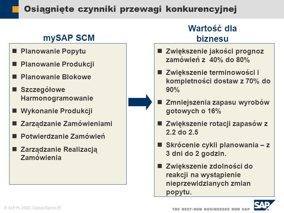 SAP PL 2003,, Dariusz Samól 25 Osiągnięte czynniki przewagi konkurencyjnej Planowanie Popytu Planowanie Produkcji Planowanie Blokowe Szczegółowe Harmo