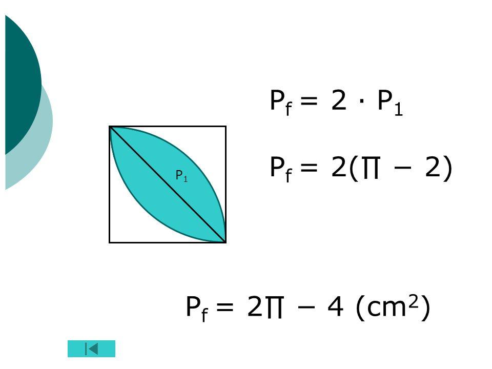 P f = 2 P 1 P f = 2( 2) P f = 2 4 (cm 2 ) P1P1