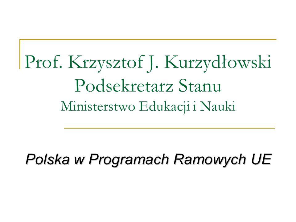 Prof. Krzysztof J. Kurzydłowski Podsekretarz Stanu Ministerstwo Edukacji i Nauki Polska w Programach Ramowych UE