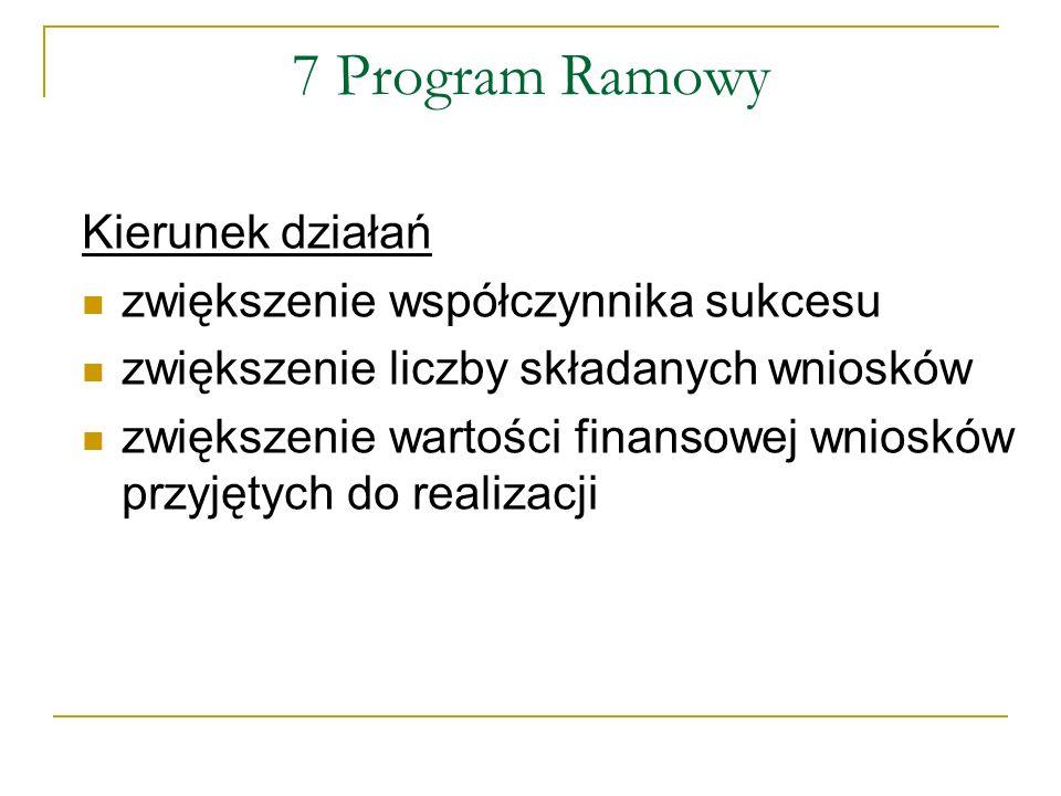 7 Program Ramowy Kierunek działań zwiększenie współczynnika sukcesu zwiększenie liczby składanych wniosków zwiększenie wartości finansowej wniosków pr
