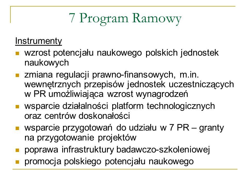7 Program Ramowy Instrumenty wzrost potencjału naukowego polskich jednostek naukowych zmiana regulacji prawno-finansowych, m.in. wewnętrznych przepisó