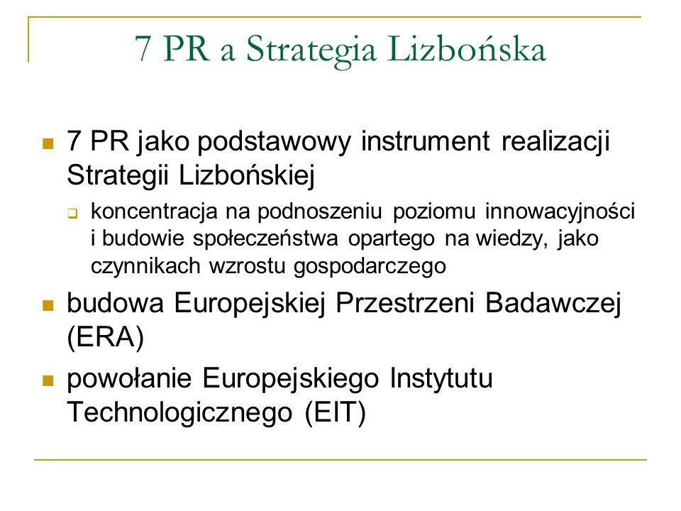 7 PR a Strategia Lizbońska 7 PR jako podstawowy instrument realizacji Strategii Lizbońskiej koncentracja na podnoszeniu poziomu innowacyjności i budow