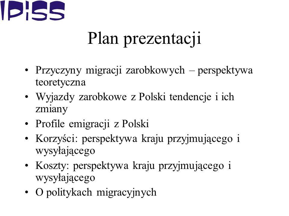Plan prezentacji Przyczyny migracji zarobkowych – perspektywa teoretyczna Wyjazdy zarobkowe z Polski tendencje i ich zmiany Profile emigracji z Polski