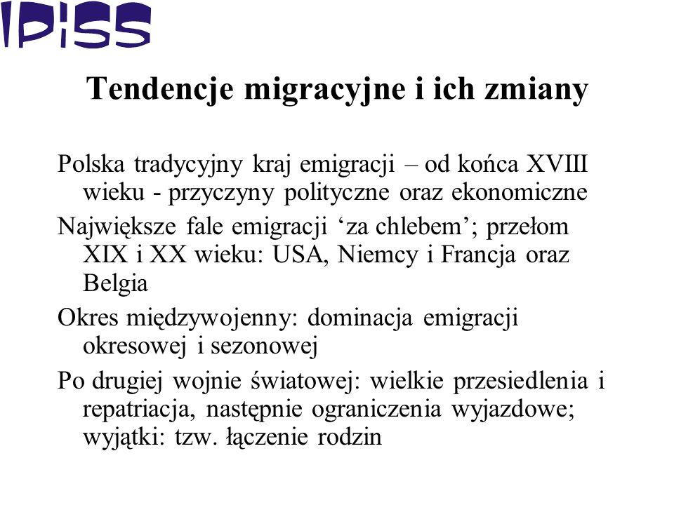 Tendencje migracyjne i ich zmiany Polska tradycyjny kraj emigracji – od końca XVIII wieku - przyczyny polityczne oraz ekonomiczne Największe fale emig