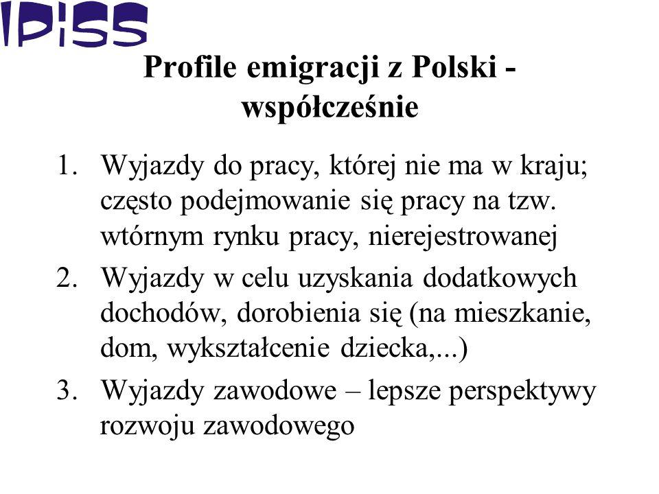 Profile emigracji z Polski - współcześnie 1.Wyjazdy do pracy, której nie ma w kraju; często podejmowanie się pracy na tzw. wtórnym rynku pracy, nierej