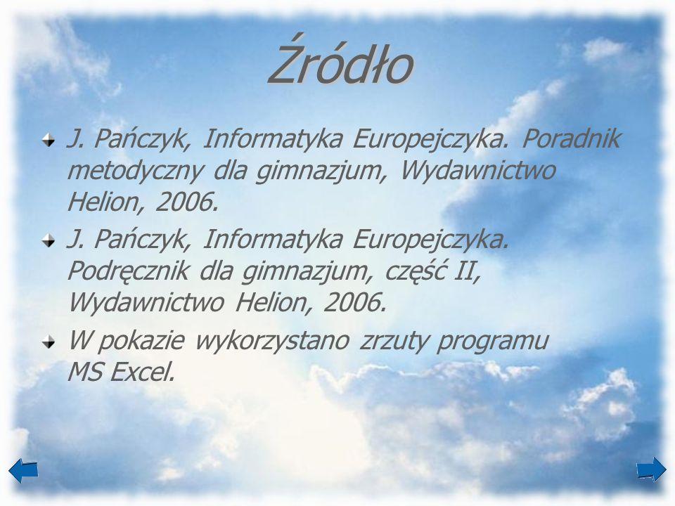 Źródło J. Pańczyk, Informatyka Europejczyka. Poradnik metodyczny dla gimnazjum, Wydawnictwo Helion, 2006. J. Pańczyk, Informatyka Europejczyka. Podręc