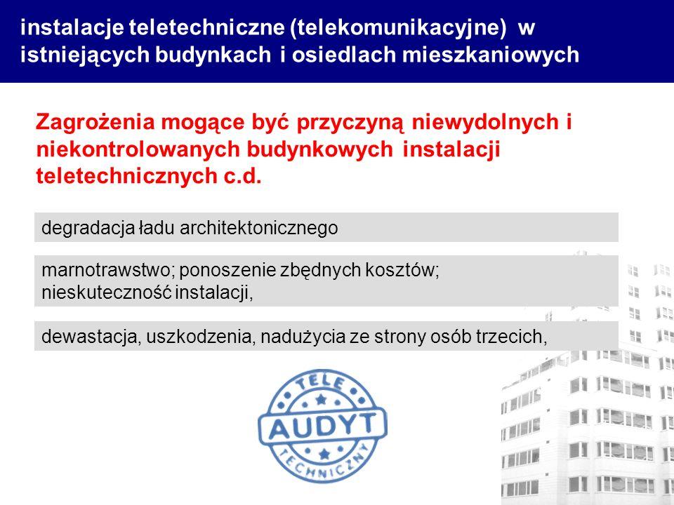 instalacje teletechniczne (telekomunikacyjne) w istniejących budynkach i osiedlach mieszkaniowych degradacja ładu architektonicznego Zagrożenia mogące