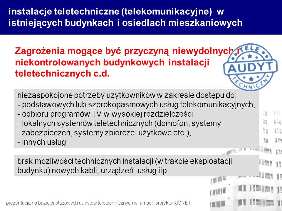 instalacje teletechniczne (telekomunikacyjne) w istniejących budynkach i osiedlach mieszkaniowych niezaspokojone potrzeby użytkowników w zakresie dost