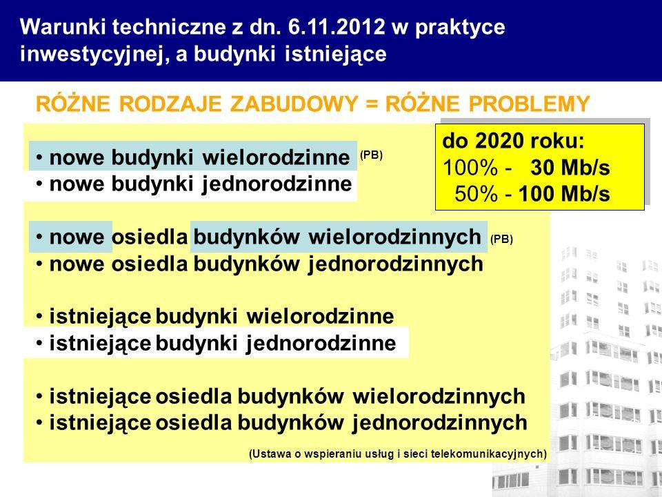 Warunki techniczne z dn. 6.11.2012 w praktyce inwestycyjnej, a budynki istniejące do 2020 roku: 100% - 30 Mb/s 50% - 100 Mb/s do 2020 roku: 100% - 30