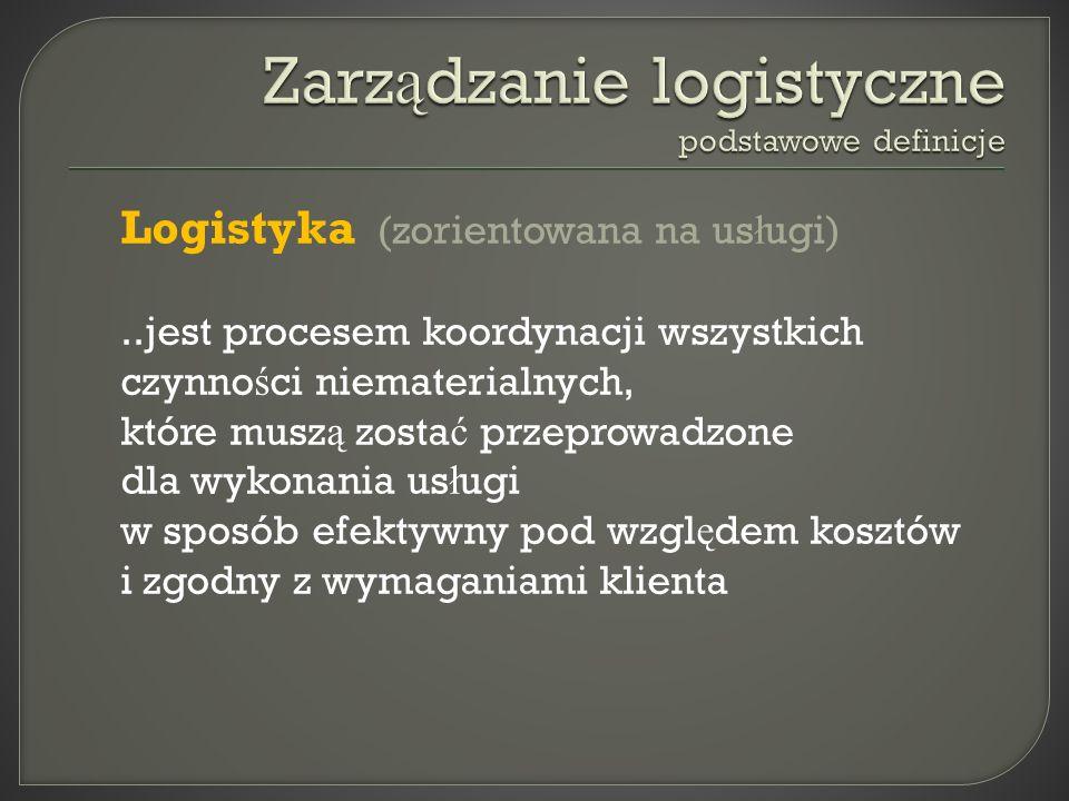 Logistyka (zorientowana na us ł ugi)..jest procesem koordynacji wszystkich czynno ś ci niematerialnych, które musz ą zosta ć przeprowadzone dla wykona