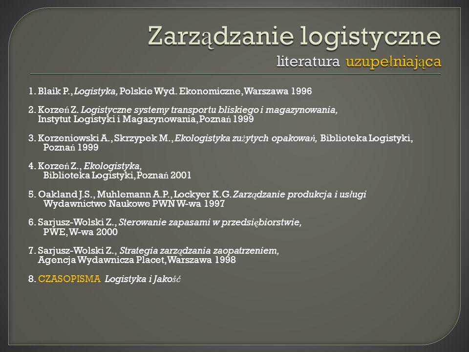 1. Blaik P., Logistyka, Polskie Wyd. Ekonomiczne, Warszawa 1996 2. Korze ń Z. Logistyczne systemy transportu bliskiego i magazynowania, Instytut Logis