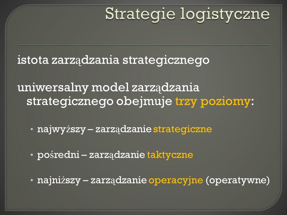 istota zarz ą dzania strategicznego uniwersalny model zarz ą dzania strategicznego obejmuje trzy poziomy: najwy ż szy – zarz ą dzanie strategiczne po