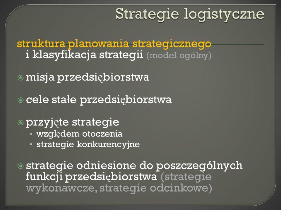 struktura planowania strategicznego i klasyfikacja strategii (model ogólny) misja przedsi ę biorstwa cele sta ł e przedsi ę biorstwa przyj ę te strate