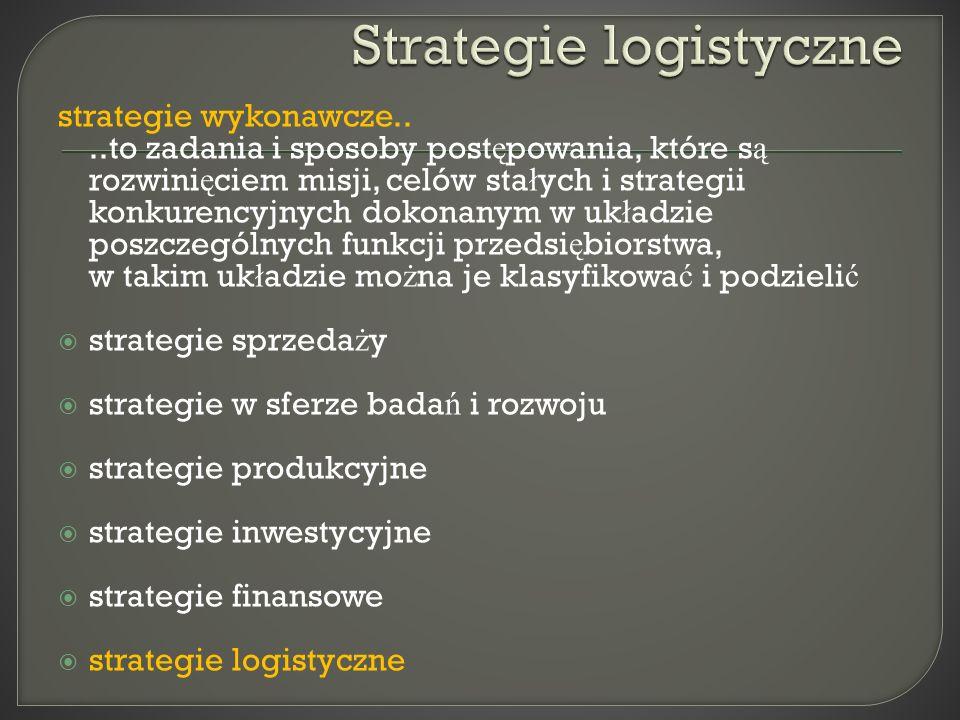strategie wykonawcze....to zadania i sposoby post ę powania, które s ą rozwini ę ciem misji, celów sta ł ych i strategii konkurencyjnych dokonanym w u