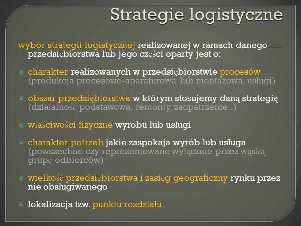 wybór strategii logistycznej realizowanej w ramach danego przedsi ę biorstwa lub jego cz ęś ci oparty jest o: charakter realizowanych w przedsi ę bior