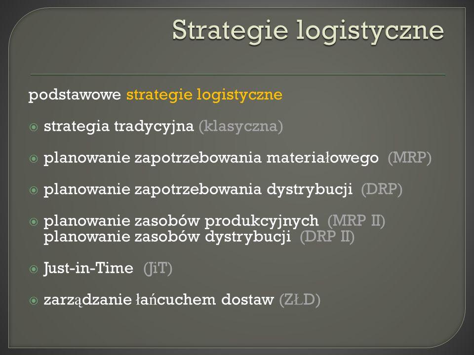 podstawowe strategie logistyczne strategia tradycyjna (klasyczna) planowanie zapotrzebowania materia ł owego (MRP) planowanie zapotrzebowania dystrybu