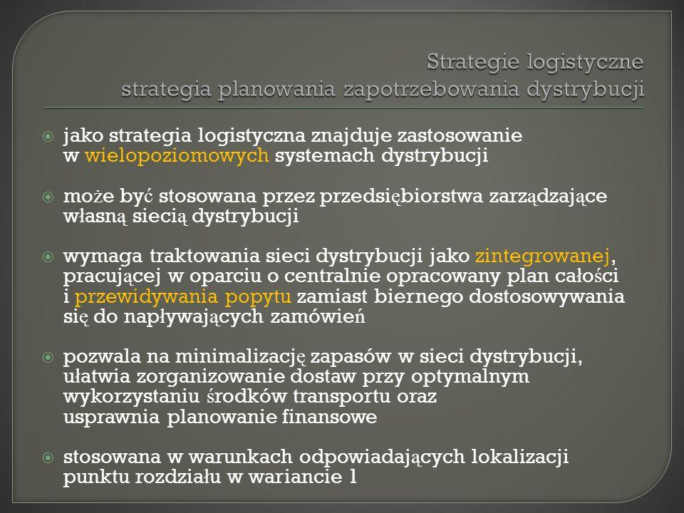 jako strategia logistyczna znajduje zastosowanie w wielopoziomowych systemach dystrybucji mo ż e by ć stosowana przez przedsi ę biorstwa zarz ą dzaj ą