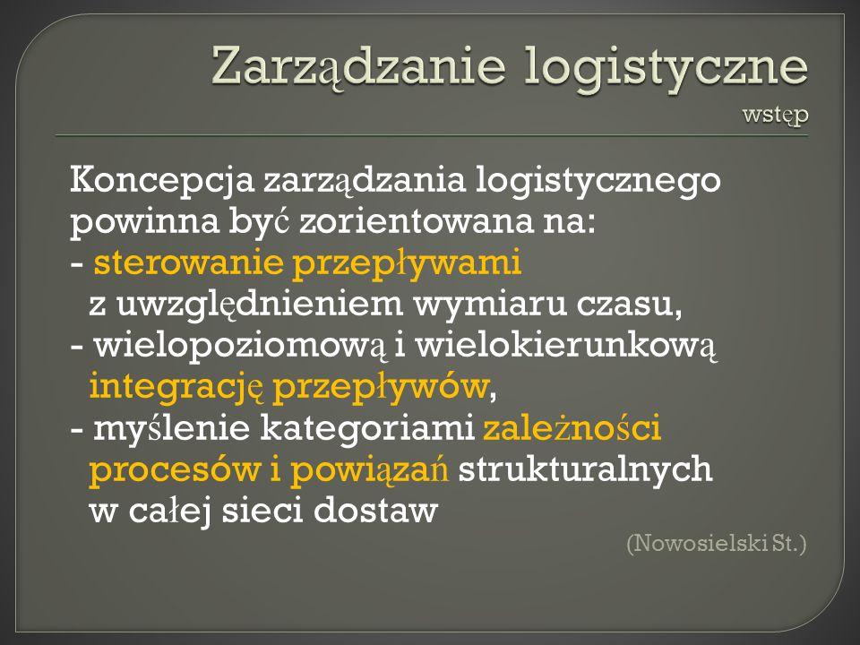 Koncepcja zarz ą dzania logistycznego powinna by ć zorientowana na: - sterowanie przep ł ywami z uwzgl ę dnieniem wymiaru czasu, - wielopoziomow ą i w