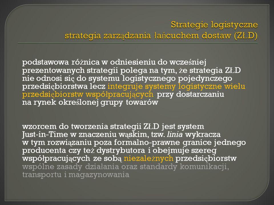 podstawowa ró ż nica w odniesieniu do wcze ś niej prezentowanych strategii polega na tym, ż e strategia Z Ł D nie odnosi si ę do systemu logistycznego