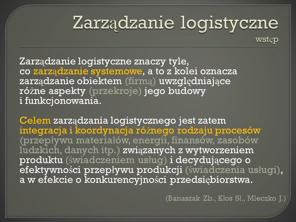 Zarz ą dzanie logistyczne znaczy tyle, co zarz ą dzanie systemowe, a to z kolei oznacza zarz ą dzanie obiektem (firm ą ) uwzgl ę dniaj ą ce ró ż ne as