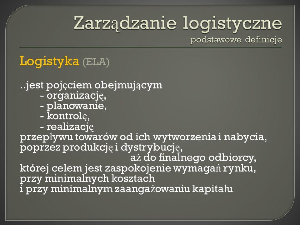 Logistyka (ELA)..jest poj ę ciem obejmuj ą cym - organizacj ę, - planowanie, - kontrol ę, - realizacj ę przep ł ywu towarów od ich wytworzenia i nabyc
