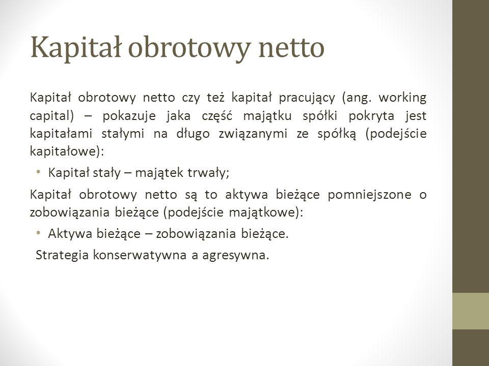 Kapitał obrotowy netto Kapitał obrotowy netto czy też kapitał pracujący (ang. working capital) – pokazuje jaka część majątku spółki pokryta jest kapit