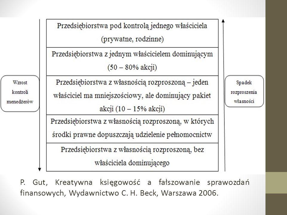 P. Gut, Kreatywna księgowość a fałszowanie sprawozdań finansowych, Wydawnictwo C. H. Beck, Warszawa 2006.