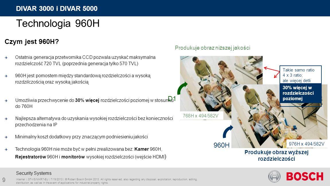 Internal | ST-VS/MKR7-EU | 7/19/2013 | © Robert Bosch GmbH 2013.