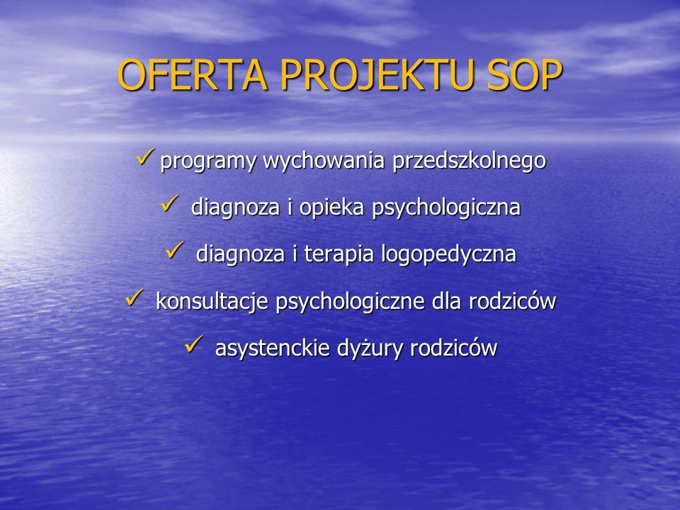 OFERTA PROJEKTU SOP programy wychowania przedszkolnego programy wychowania przedszkolnego diagnoza i opieka psychologiczna diagnoza i opieka psycholog