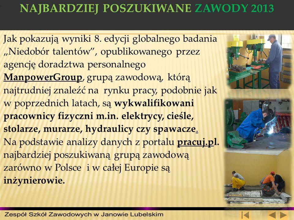 NAJBARDZIEJ POSZUKIWANE ZAWODY 2013 Wprost.pl stworzył ranking najbardziej poszukiwanych zawodów.