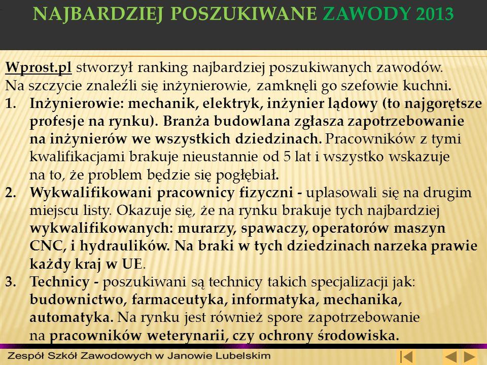 NAJBARDZIEJ POSZUKIWANE ZAWODY 2013 Wprost.pl stworzył ranking najbardziej poszukiwanych zawodów. Na szczycie znaleźli się inżynierowie, zamknęli go s