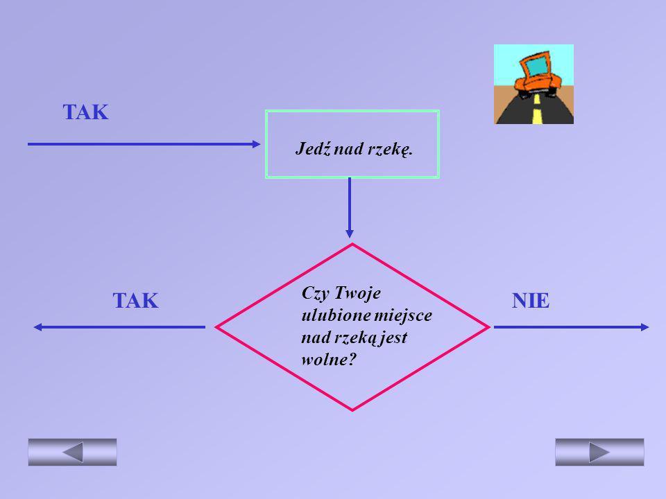 Schowaj wszystko i zasiądź do komputerana chodzie w poszukiwaniu bezcennych informacji na temat zestawu wędkarskiego i nie tylko... Stop www.pzw.pl ww