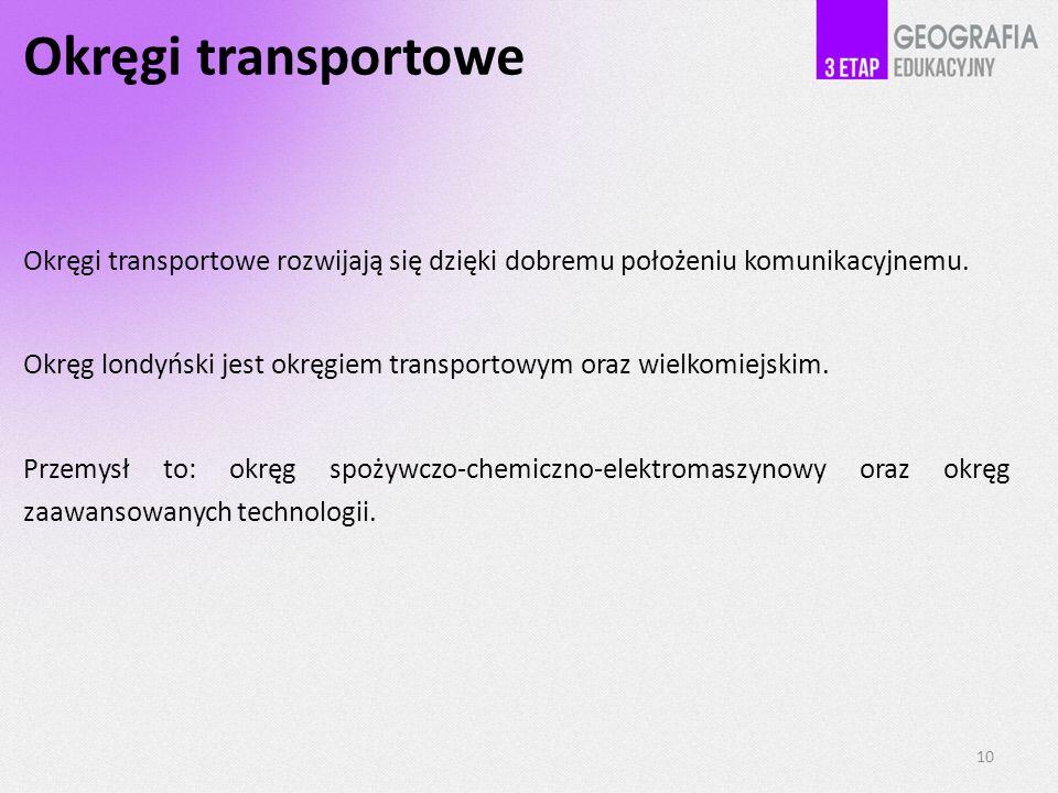 Okręgi transportowe 10 Okręgi transportowe rozwijają się dzięki dobremu położeniu komunikacyjnemu.